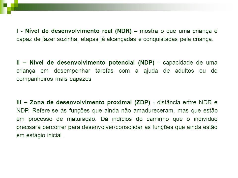 I - Nível de desenvolvimento real (NDR) – mostra o que uma criança é capaz de fazer sozinha; etapas já alcançadas e conquistadas pela criança. II – Ní