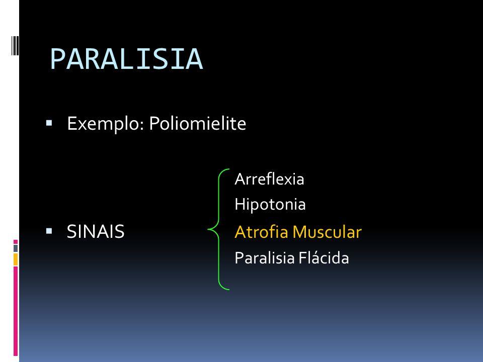 PARALISIA Exemplo: Poliomielite Arreflexia Hipotonia SINAIS Atrofia Muscular Paralisia Flácida