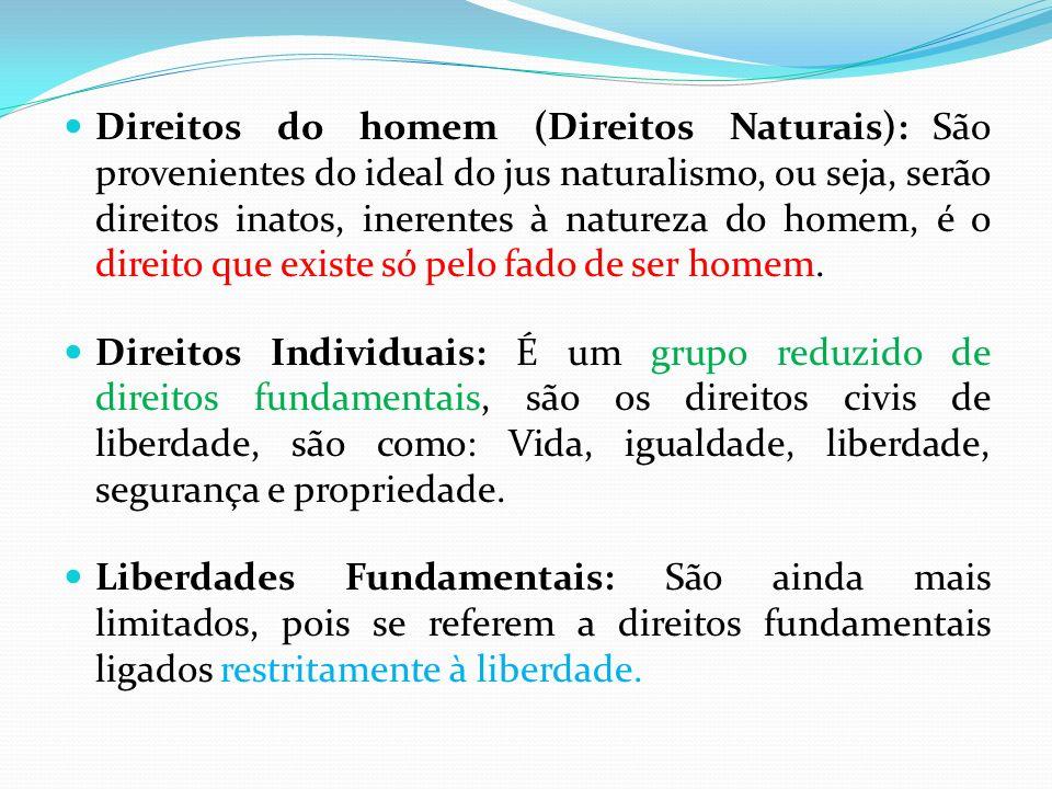 Direitos do homem (Direitos Naturais): São provenientes do ideal do jus naturalismo, ou seja, serão direitos inatos, inerentes à natureza do homem, é
