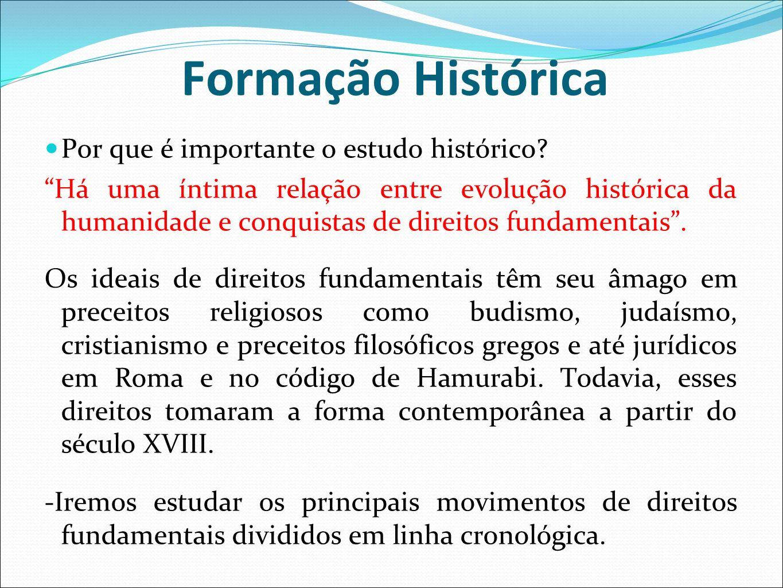 Formação Histórica Por que é importante o estudo histórico? Há uma íntima relação entre evolução histórica da humanidade e conquistas de direitos fund