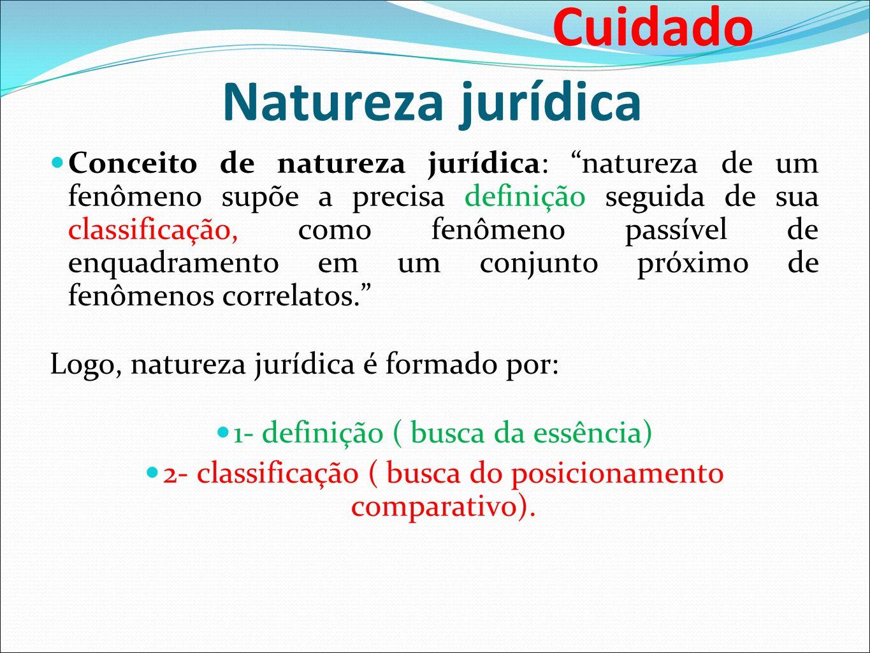 Natureza jurídica Conceito de natureza jurídica: natureza de um fenômeno supõe a precisa definição seguida de sua classificação, como fenômeno passíve