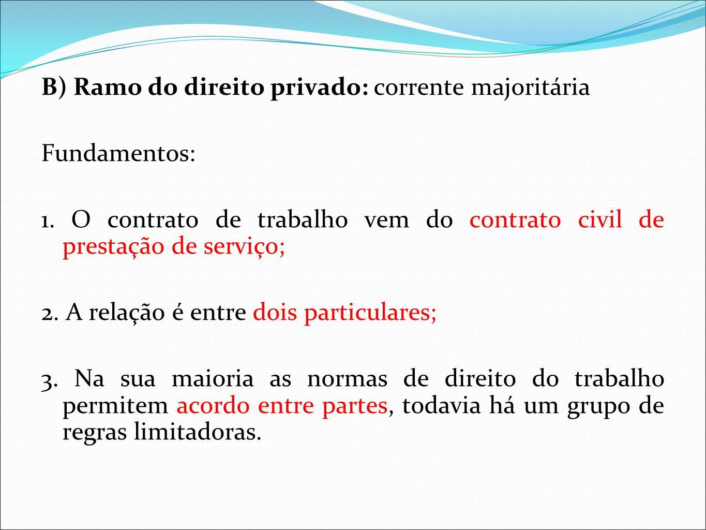 B) Ramo do direito privado: corrente majoritária Fundamentos: 1. O contrato de trabalho vem do contrato civil de prestação de serviço; 2. A relação é