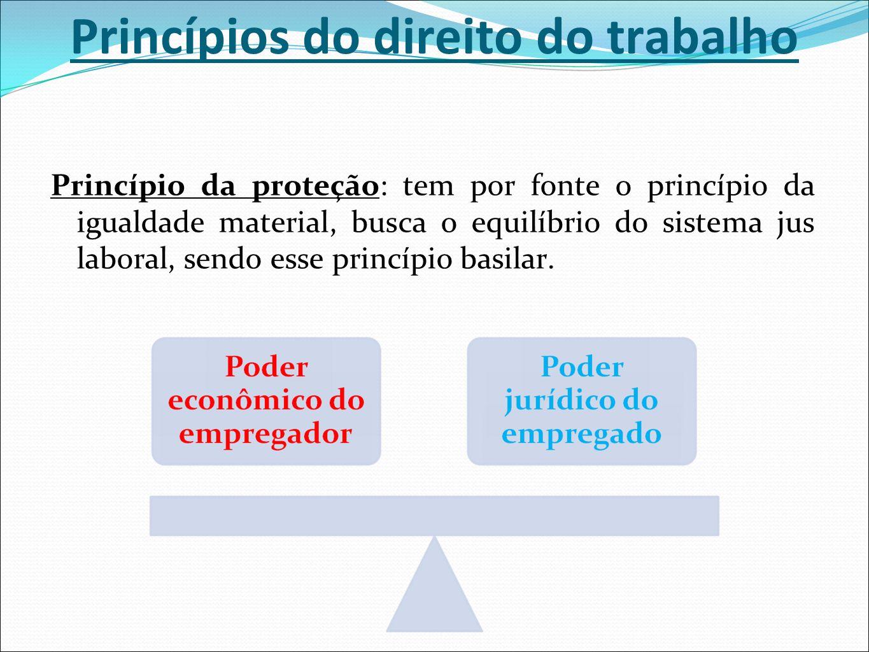 Princípios do direito do trabalho Princípio da proteção: tem por fonte o princípio da igualdade material, busca o equilíbrio do sistema jus laboral, s