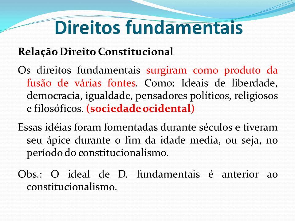 Direitos fundamentais Relação Direito Constitucional Os direitos fundamentais surgiram como produto da fusão de várias fontes. Como: Ideais de liberda