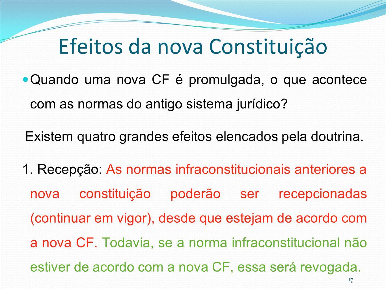 17 Efeitos da nova Constituição Quando uma nova CF é promulgada, o que acontece com as normas do antigo sistema jurídico? Existem quatro grandes efeit