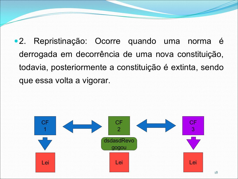 19 Atenção: O Brasil adotou a impossibilidade do fenômeno da repristinação, salvo se a nova ordem jurídica expressamente autorizar.
