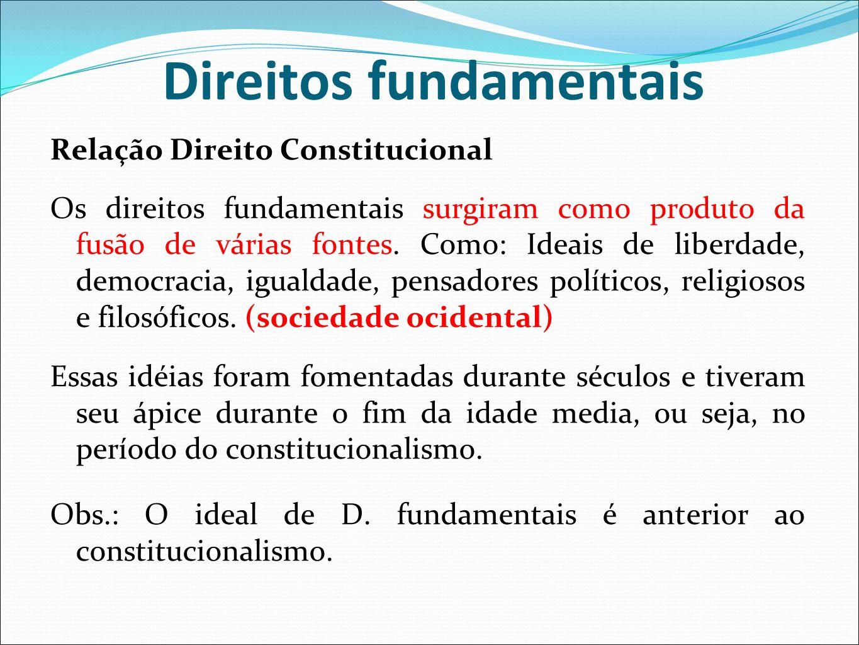 Os direitos fundamentais são uma previsão necessária a todas as constituições, no sentido de consagrar o respeito à dignidade humana, limitação do Estado, direitos sociais, direitos difusos e coletivos e etc.