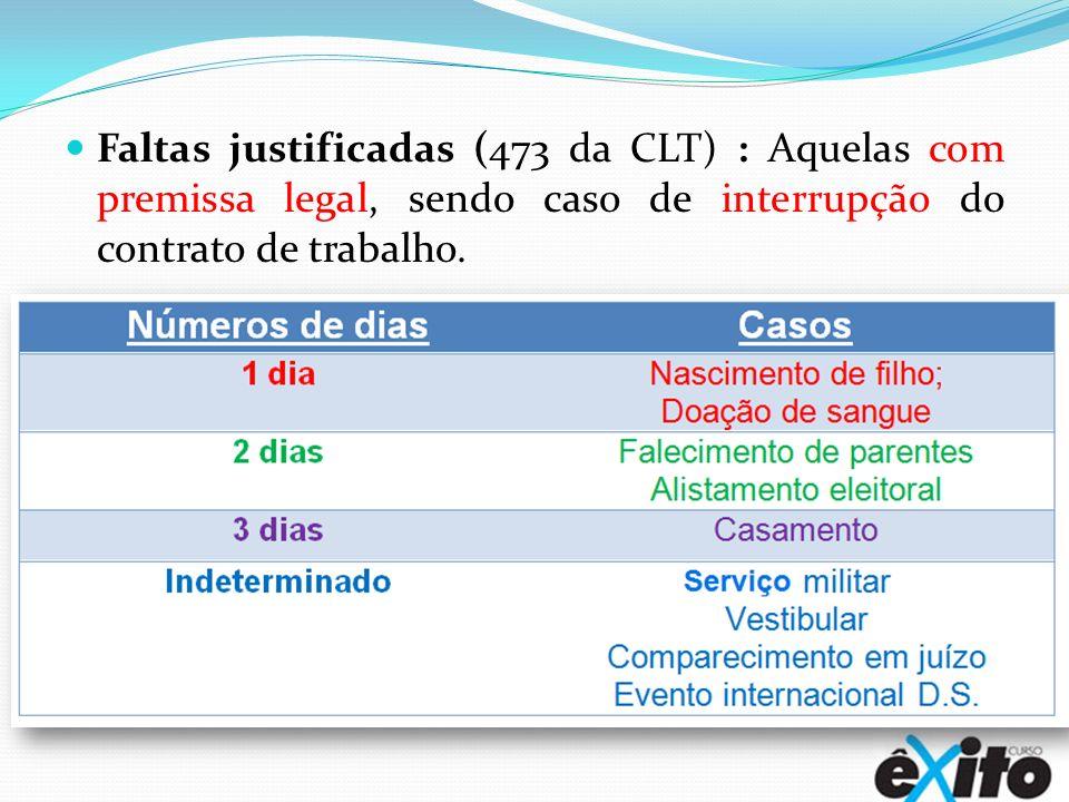 Faltas justificadas (473 da CLT) : Aquelas com premissa legal, sendo caso de interrupção do contrato de trabalho.