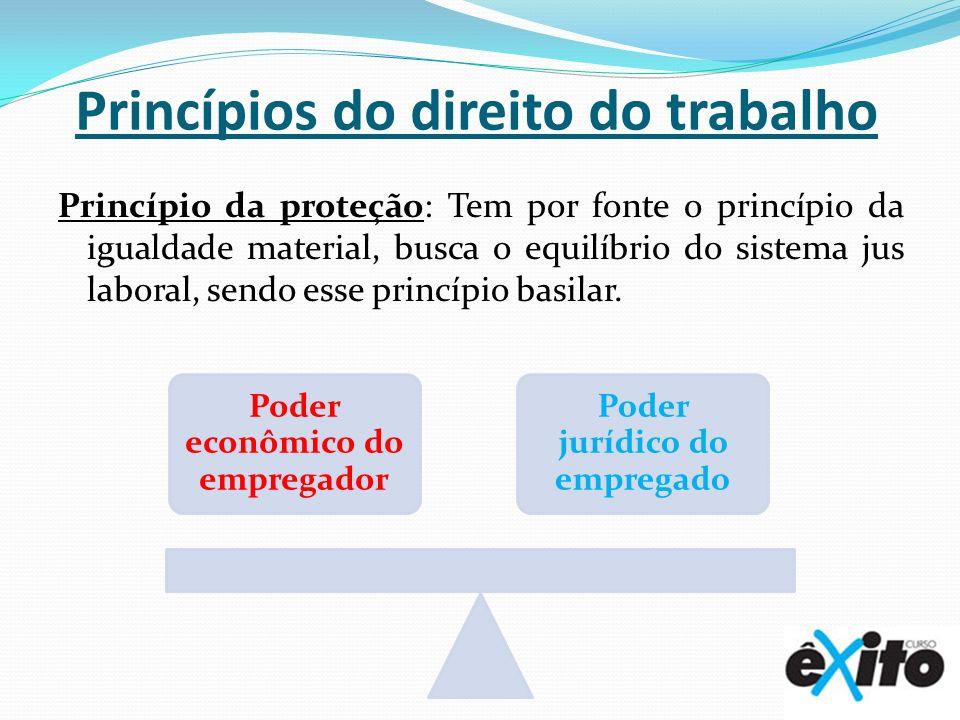 Poder econômico do empregador Poder jurídico do empregado Princípios do direito do trabalho Princípio da proteção: Tem por fonte o princípio da iguald