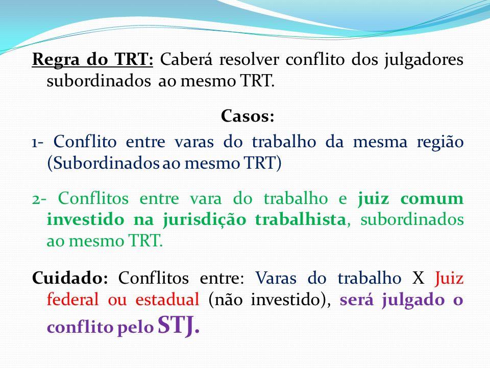 Regra do TRT: Caberá resolver conflito dos julgadores subordinados ao mesmo TRT. Casos: 1- Conflito entre varas do trabalho da mesma região (Subordina