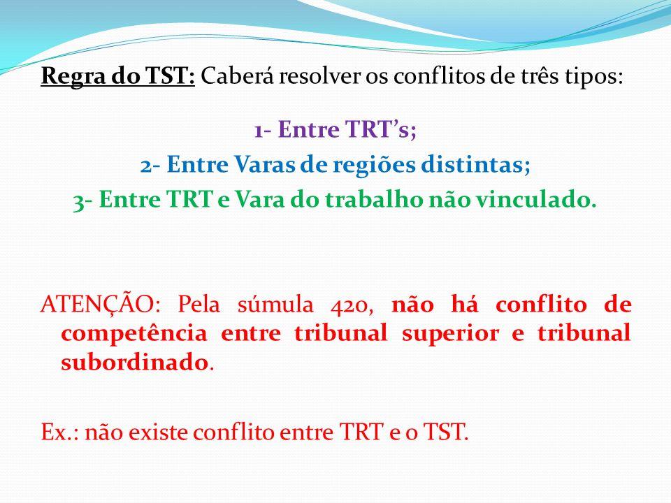 Regra do TST: Caberá resolver os conflitos de três tipos: 1- Entre TRTs; 2- Entre Varas de regiões distintas; 3- Entre TRT e Vara do trabalho não vinc