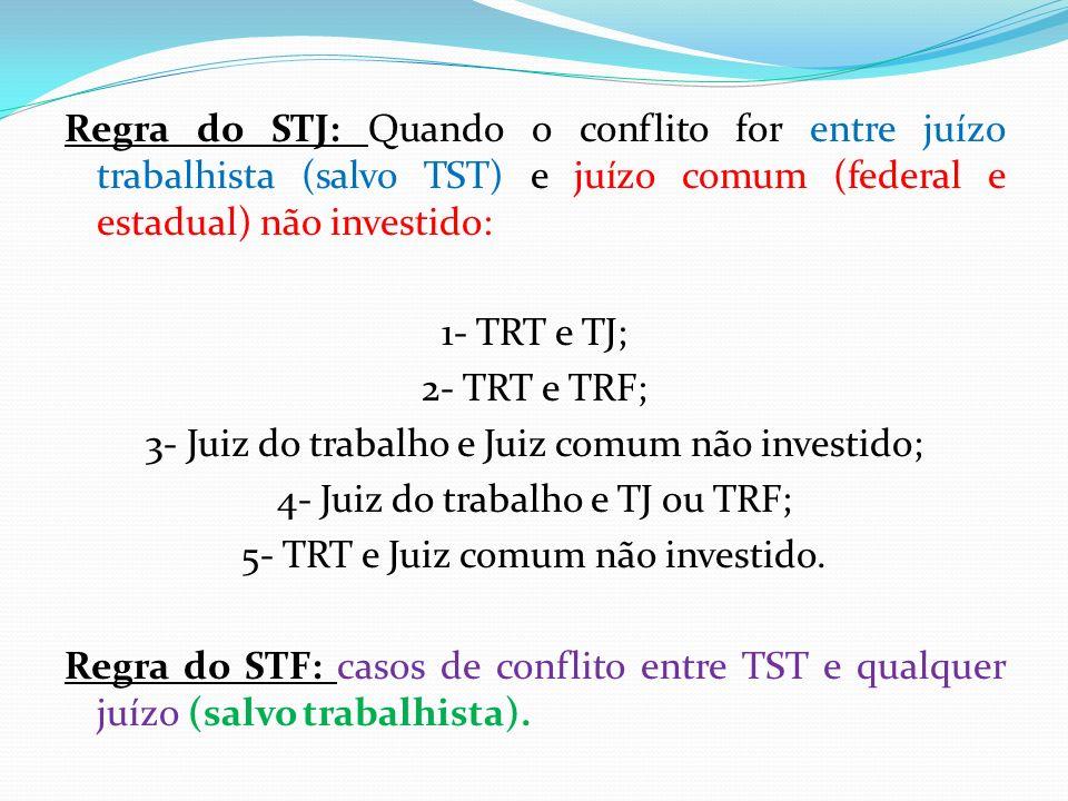 Regra do STJ: Quando o conflito for entre juízo trabalhista (salvo TST) e juízo comum (federal e estadual) não investido: 1- TRT e TJ; 2- TRT e TRF; 3