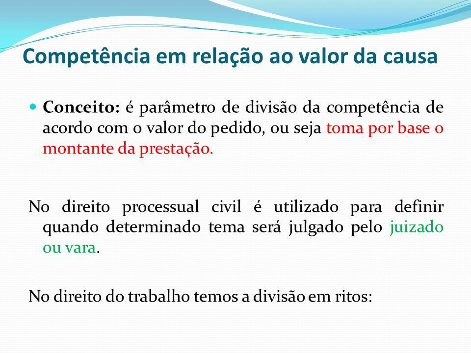 Competência em relação ao valor da causa Conceito: é parâmetro de divisão da competência de acordo com o valor do pedido, ou seja toma por base o mont