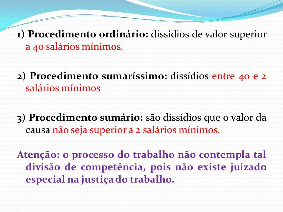 1) Procedimento ordinário: dissídios de valor superior a 40 salários mínimos. 2) Procedimento sumaríssimo: dissídios entre 40 e 2 salários mínimos 3)