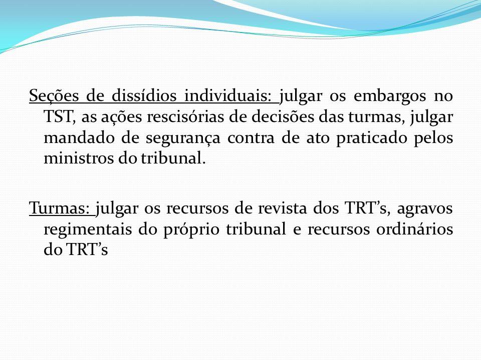 Seções de dissídios individuais: julgar os embargos no TST, as ações rescisórias de decisões das turmas, julgar mandado de segurança contra de ato pra
