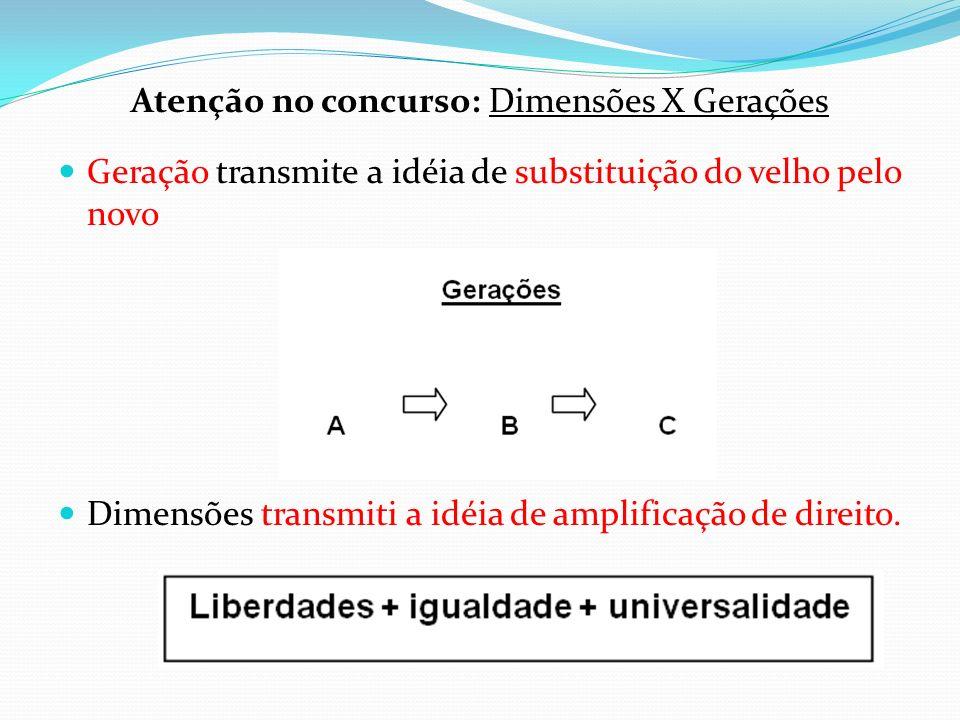 4) Método hermenêutico-concretizador: Nesse método, o hermeneuta já estudou a norma e a interpretou, sendo que aplica essa interpretação em um caso concreto.