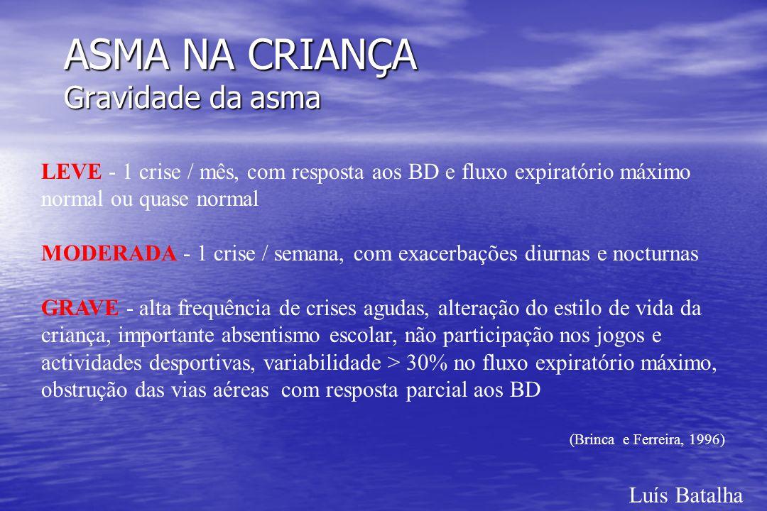 ASMA NA CRIANÇA Gravidade da asma Luís Batalha (Brinca e Ferreira, 1996) LEVE - 1 crise / mês, com resposta aos BD e fluxo expiratório máximo normal o
