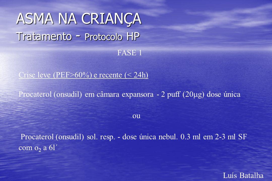 Luís Batalha ASMA NA CRIANÇA Tratamento - Protocolo HP FASE 1 Crise leve (PEF>60%) e recente (< 24h) Procaterol (onsudil) em câmara expansora - 2 puff