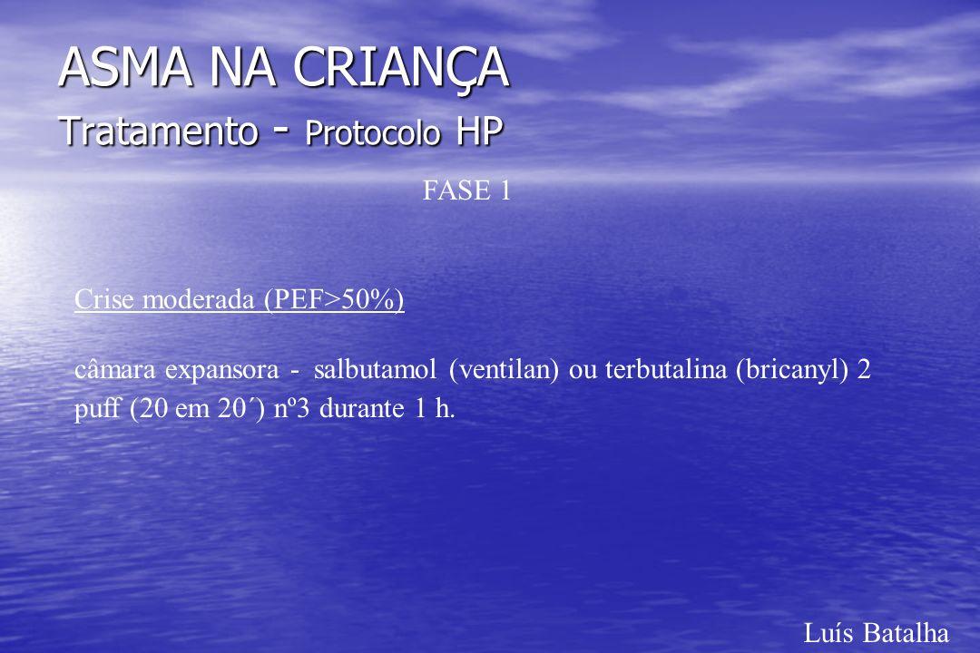 Luís Batalha ASMA NA CRIANÇA Tratamento - Protocolo HP FASE 1 Crise moderada (PEF>50%) câmara expansora - salbutamol (ventilan) ou terbutalina (brican