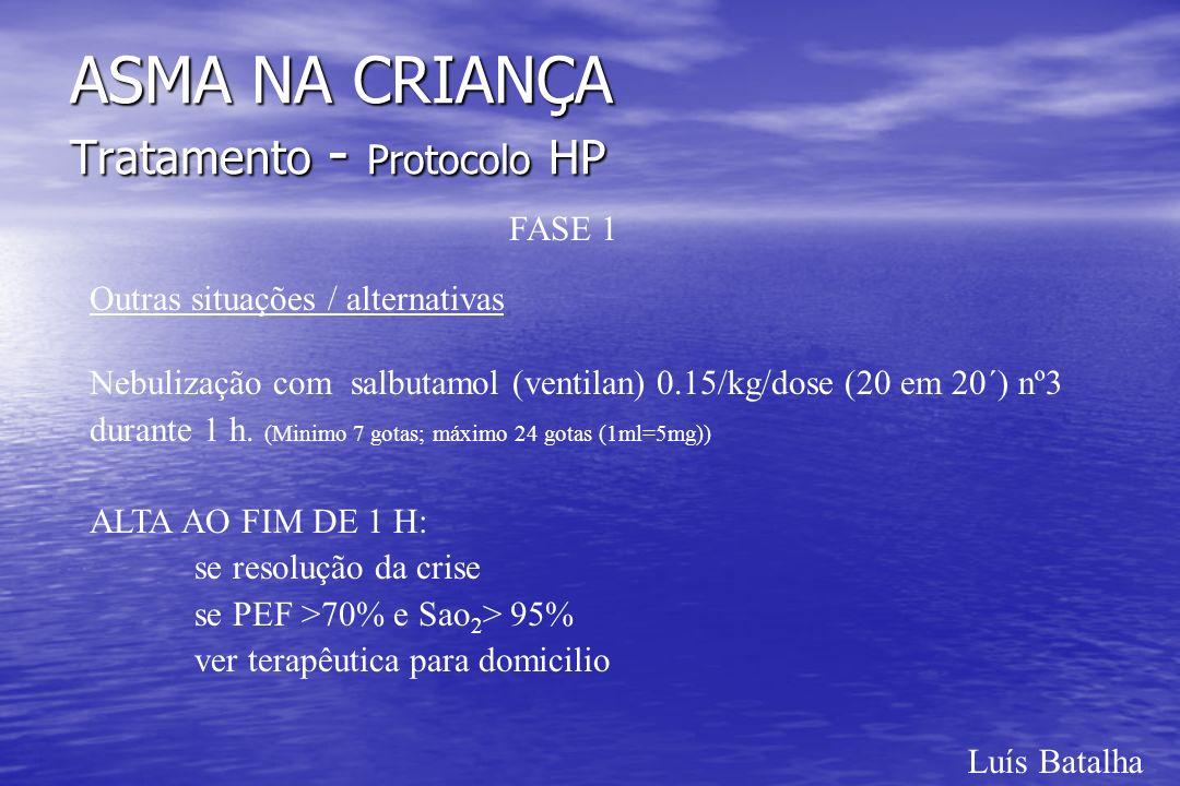 Luís Batalha ASMA NA CRIANÇA Tratamento - Protocolo HP FASE 1 Outras situações / alternativas Nebulização com salbutamol (ventilan) 0.15/kg/dose (20 e