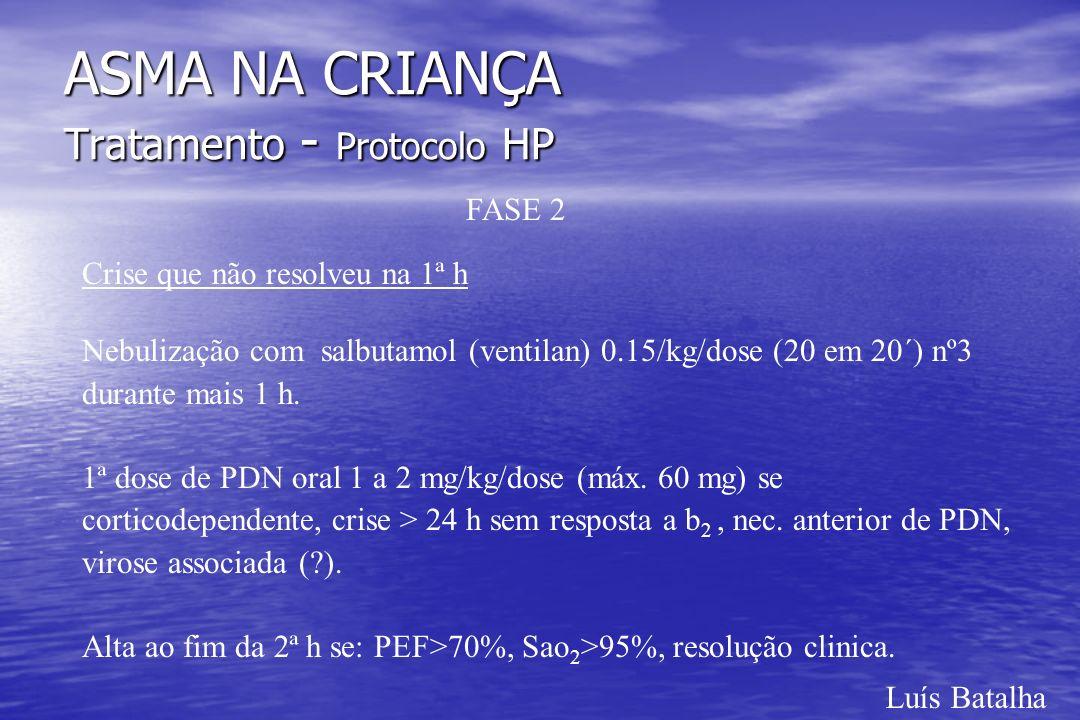 Luís Batalha ASMA NA CRIANÇA Tratamento - Protocolo HP FASE 2 Crise que não resolveu na 1ª h Nebulização com salbutamol (ventilan) 0.15/kg/dose (20 em