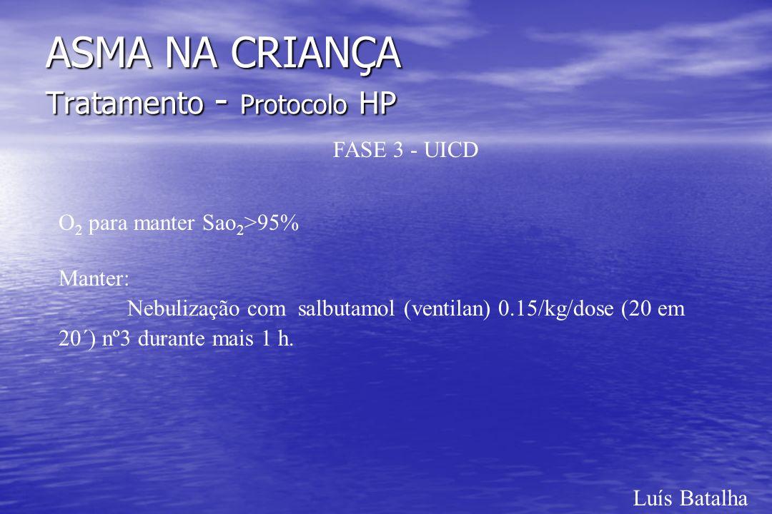 Luís Batalha ASMA NA CRIANÇA Tratamento - Protocolo HP FASE 3 - UICD O 2 para manter Sao 2 >95% Manter: Nebulização com salbutamol (ventilan) 0.15/kg/