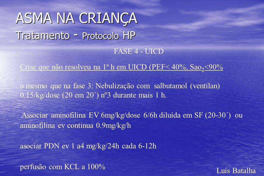 Luís Batalha ASMA NA CRIANÇA Tratamento - Protocolo HP FASE 4 - UICD Crise que não resolveu na 1ª h em UICD (PEF< 40%, Sao 2 <90% o mesmo que na fase