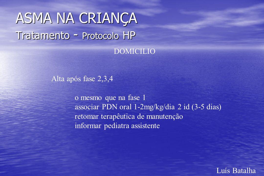 Luís Batalha ASMA NA CRIANÇA Tratamento - Protocolo HP DOMICILIO Alta após fase 2,3,4 o mesmo que na fase 1 associar PDN oral 1-2mg/kg/dia 2 id (3-5 d