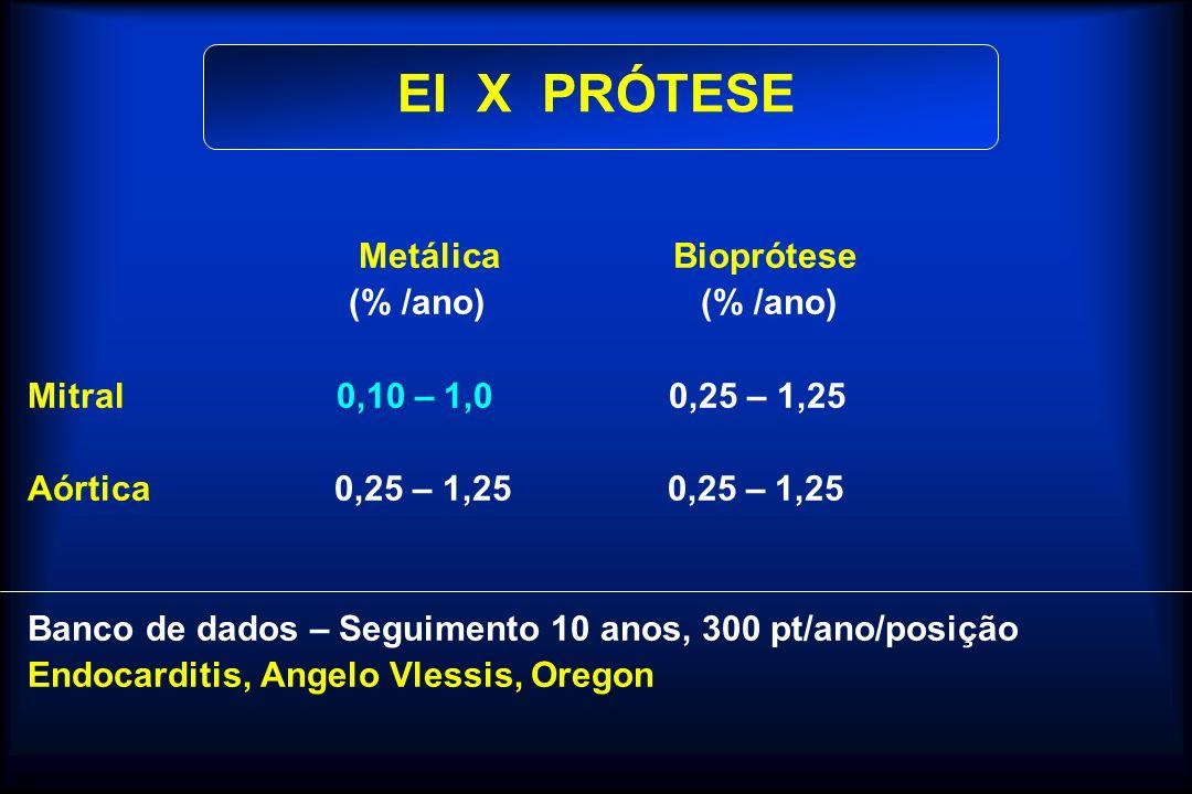 Metálica Bioprótese (% /ano) (% /ano) Mitral 0,10 – 1,0 0,25 – 1,25 Aórtica 0,25 – 1,25 0,25 – 1,25 Banco de dados – Seguimento 10 anos, 300 pt/ano/po