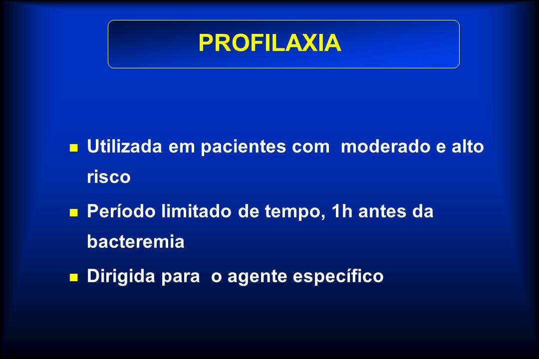 Utilizada em pacientes com moderado e alto risco Período limitado de tempo, 1h antes da bacteremia Dirigida para o agente específico PROFILAXIA