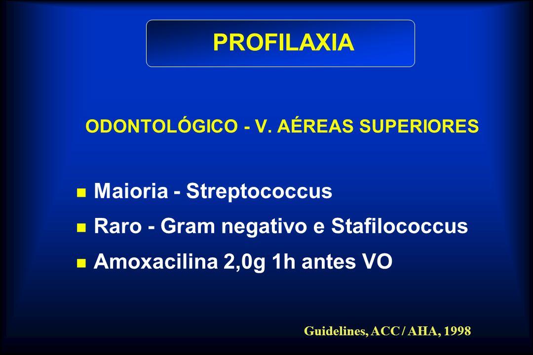 ODONTOLÓGICO - V. AÉREAS SUPERIORES Maioria - Streptococcus Raro - Gram negativo e Stafilococcus Amoxacilina 2,0g 1h antes VO PROFILAXIA Guidelines, A