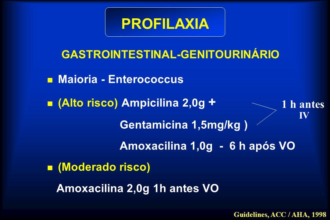 GASTROINTESTINAL-GENITOURINÁRIO Maioria - Enterococcus (Alto risco) Ampicilina 2,0g + Gentamicina 1,5mg/kg ) Amoxacilina 1,0g - 6 h após VO (Moderado