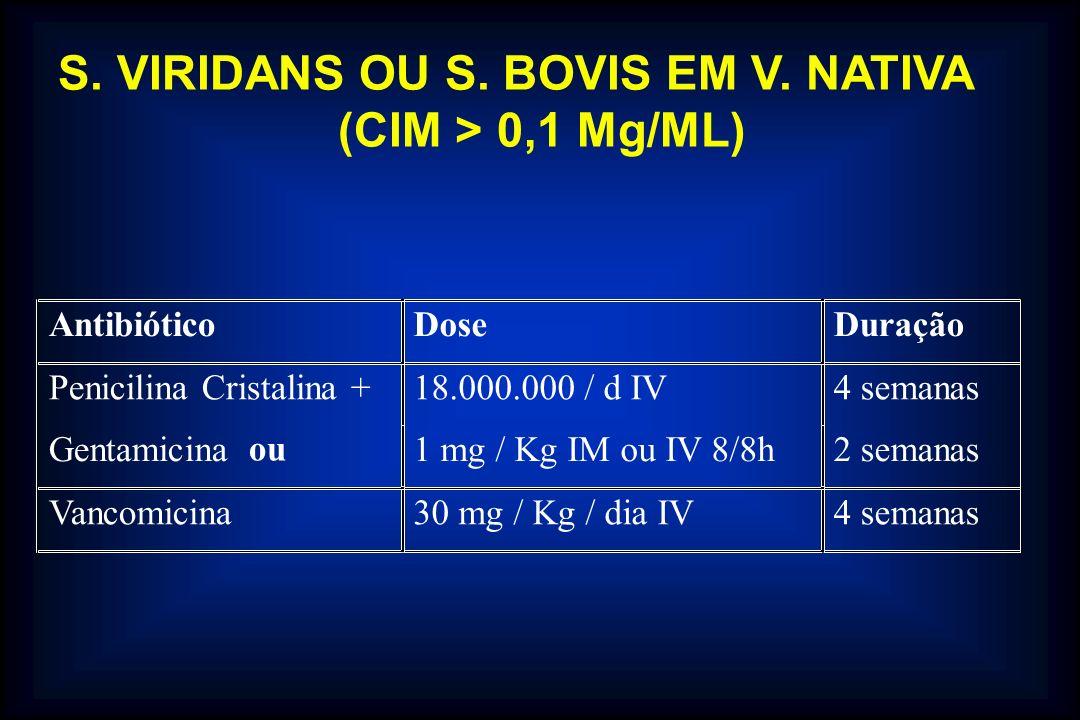 AntibióticoDoseDuração Penicilina Cristalina +18.000.000 / d IV4 semanas Gentamicina ou 1 mg / Kg IM ou IV 8/8h2 semanas Vancomicina30 mg / Kg / dia I