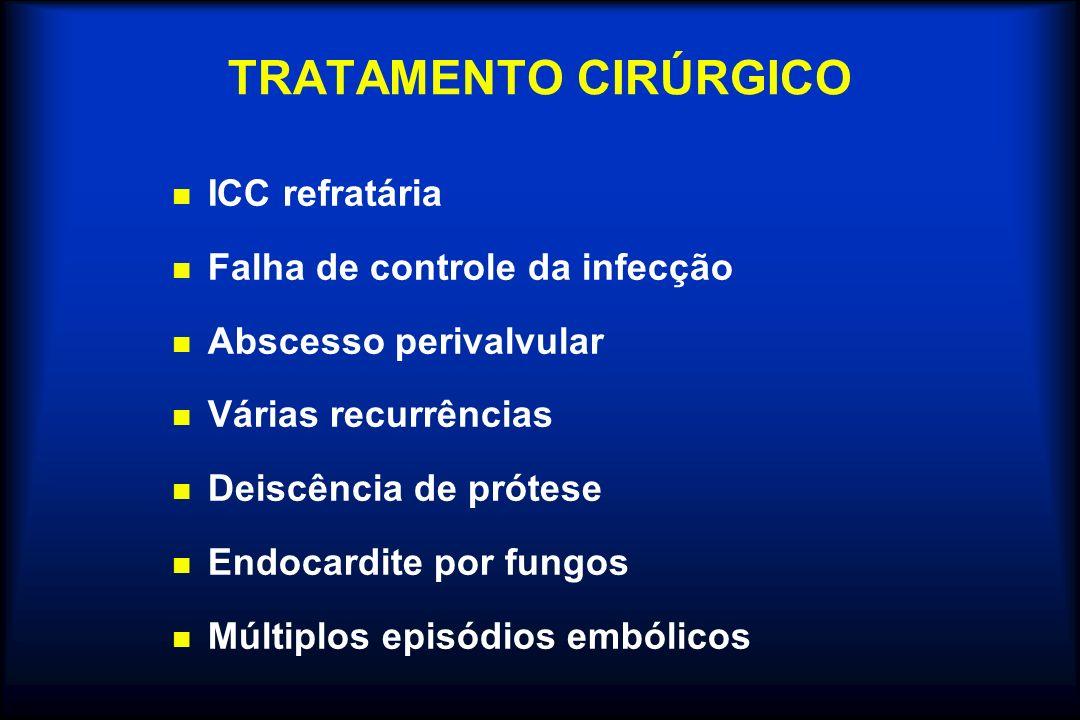 TRATAMENTO CIRÚRGICO ICC refratária Falha de controle da infecção Abscesso perivalvular Várias recurrências Deiscência de prótese Endocardite por fung