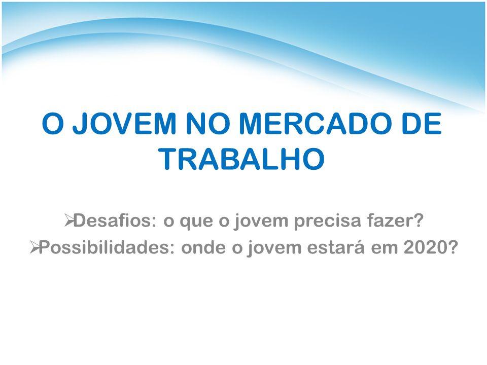 MERCADO DE TRABALHO O mercado de trabalho, hoje, se encontra mais competitivo..