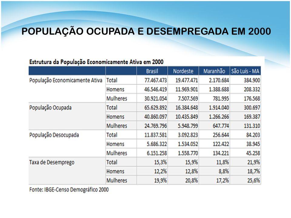 Economia maranhense em crescimento A economia maranhense deve ter uma expansão este ano de 10%.