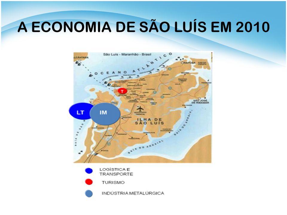 A ECONOMIA DE SÃO LUÍS EM 2020 (PROJEÇÃO)