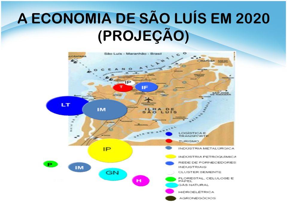 ECONOMIA DO MARANHÃO EM 2020 (PROJEÇÃO)