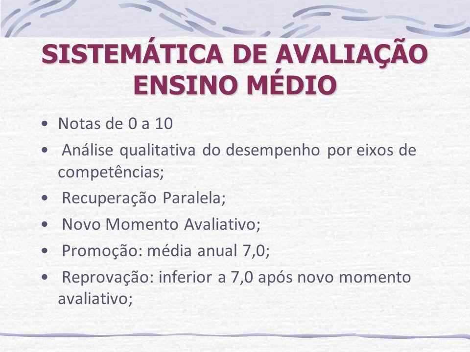 SISTEMÁTICA DE AVALIAÇÃO ENSINO MÉDIO Notas de 0 a 10 Análise qualitativa do desempenho por eixos de competências; Recuperação Paralela; Novo Momento