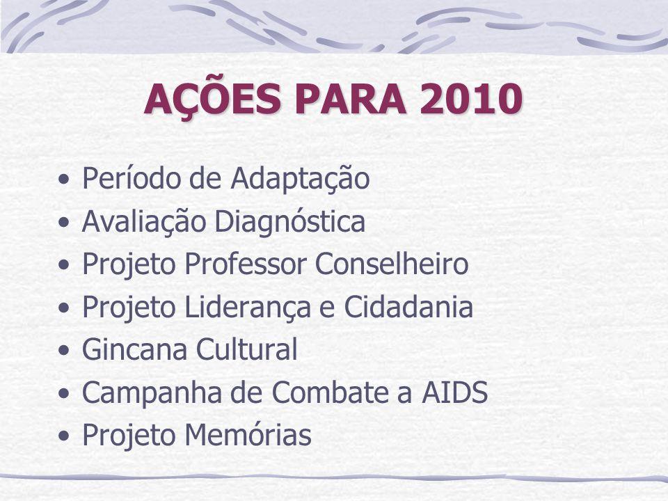 AÇÕES PARA 2010 Período de Adaptação Avaliação Diagnóstica Projeto Professor Conselheiro Projeto Liderança e Cidadania Gincana Cultural Campanha de Co
