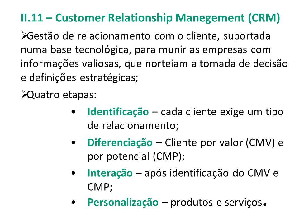 II.11 – Customer Relationship Manegement (CRM) Gestão de relacionamento com o cliente, suportada numa base tecnológica, para munir as empresas com inf