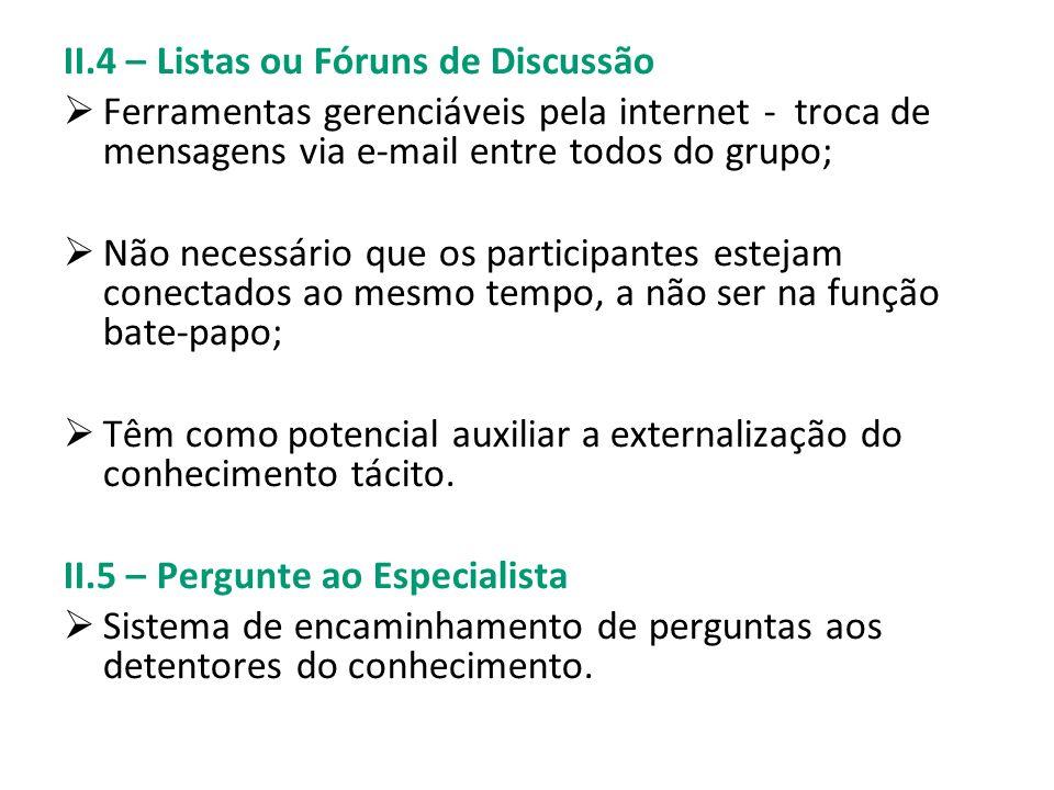 II.6 – Comunidades de Prática Grupos auto-organizados, iniciados por integrantes da organização que se comunicam e compartilham as práticas, interesses ou objetivos de trabalho.