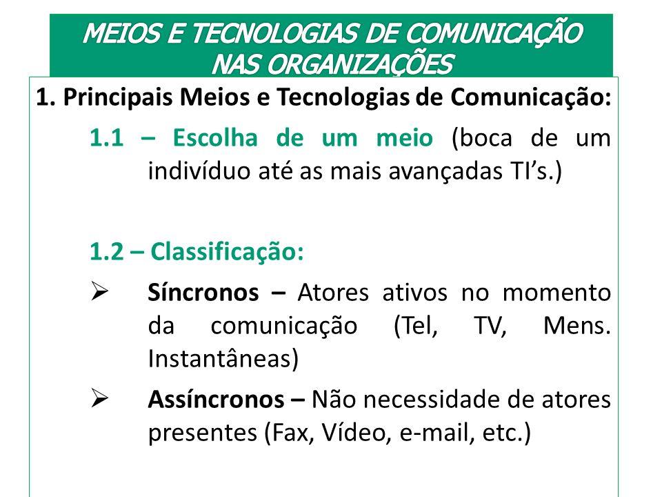1. Principais Meios e Tecnologias de Comunicação: 1.1 – Escolha de um meio (boca de um indivíduo até as mais avançadas TIs.) 1.2 – Classificação: Sínc