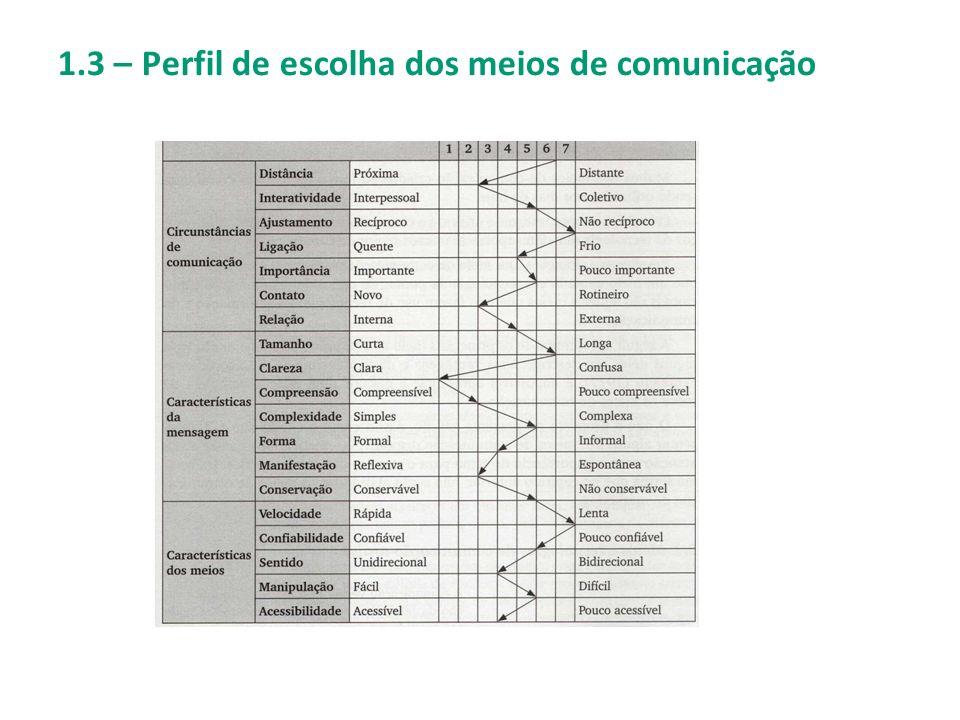 2 – Meios e Tecnologias Tradicionais Não fazem uso de tecnologias da informação e comunicação.