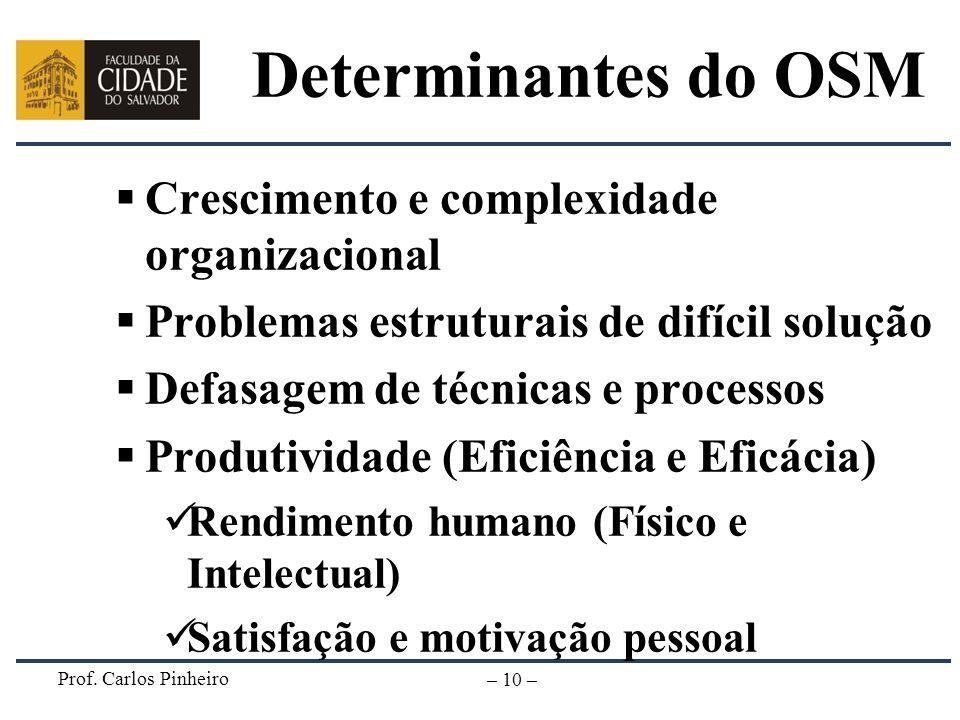 Prof. Carlos Pinheiro – 10 – Determinantes do OSM Crescimento e complexidade organizacional Problemas estruturais de difícil solução Defasagem de técn