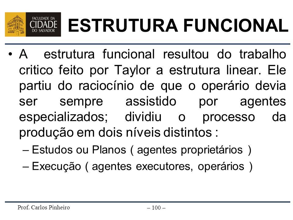 Prof. Carlos Pinheiro – 100 – ESTRUTURA FUNCIONAL A estrutura funcional resultou do trabalho critico feito por Taylor a estrutura linear. Ele partiu d