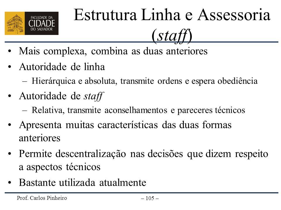 Prof. Carlos Pinheiro – 105 – Estrutura Linha e Assessoria (staff) Mais complexa, combina as duas anteriores Autoridade de linha –Hierárquica e absolu