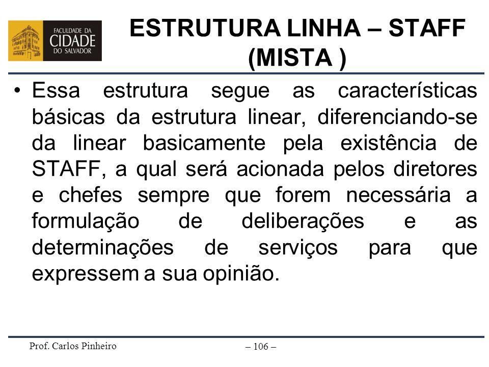 Prof. Carlos Pinheiro – 106 – ESTRUTURA LINHA – STAFF (MISTA ) Essa estrutura segue as características básicas da estrutura linear, diferenciando-se d