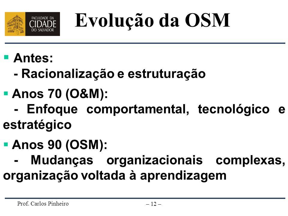 Prof. Carlos Pinheiro – 12 – Antes: - Racionalização e estruturação Anos 70 (O&M): - Enfoque comportamental, tecnológico e estratégico Anos 90 (OSM):