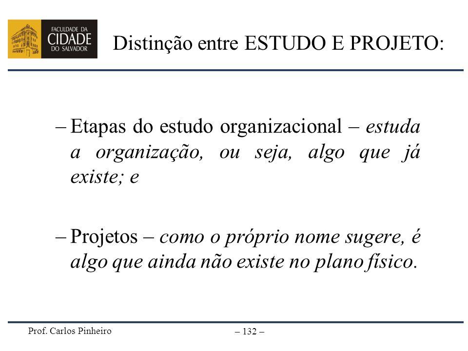 Prof. Carlos Pinheiro – 132 – –Etapas do estudo organizacional – estuda a organização, ou seja, algo que já existe; e –Projetos – como o próprio nome